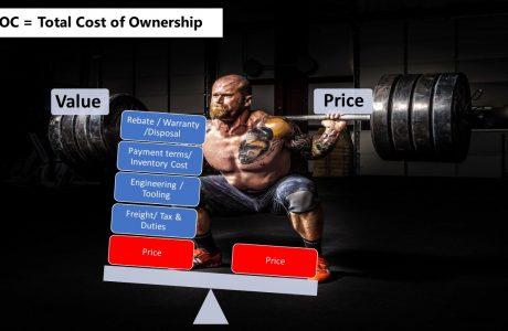 מניהול חסכונות לניהול עלויות כולל