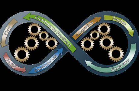 ניהול ביצועי ספקים בראייה אסטרטגית